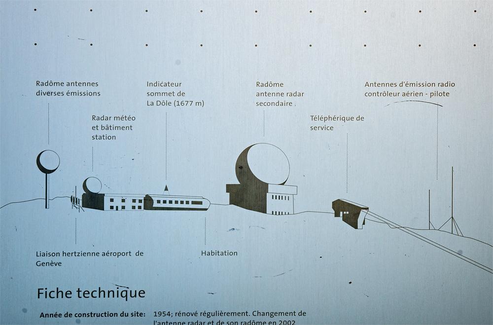 Informationstafel der Radaranlage La Dôle (Quelle: fotometeo.ch, 27.05.2013)